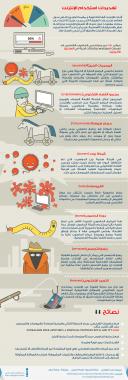 تهديدات الإنترنت وأنواع الفيروسات الإلكترونية