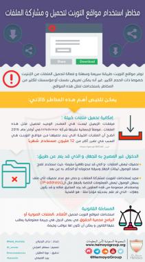 مخاطر استخدام مواقع التورنت لتحميل و مشاركة الملفات
