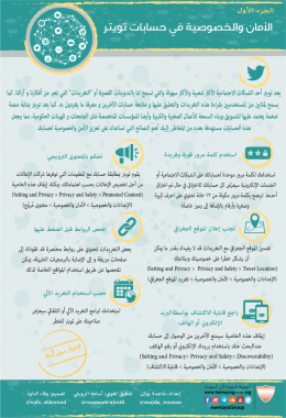 الأمان والخصوصية في حسابات التويتر