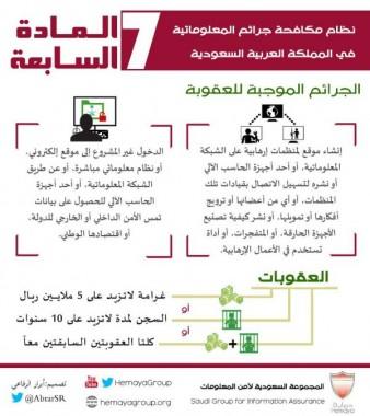 الجرائم الموجبة للعقوبة حسب نظام الجرائم المعلوماتية السعودي – المادة ٧