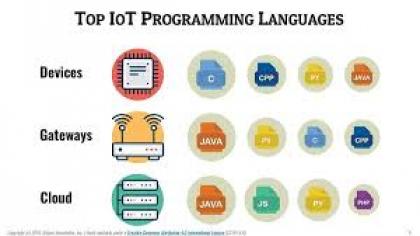 أفضل ٣ لغات برمجة لتطوير انترنت الأشياء ٢٠١٨