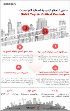 عناصر التحكم الرئيسية لحماية المؤسسات