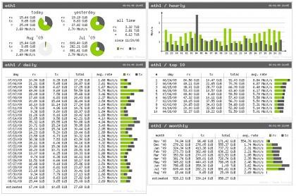 16 أداة مفيدة لمراقبة وأدارة الشبكات وتحليل الشبكات على أنظمة لينكس