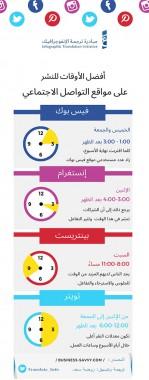 أفضل الأوقات للنشر على مواقع التواصل الاجتماعي